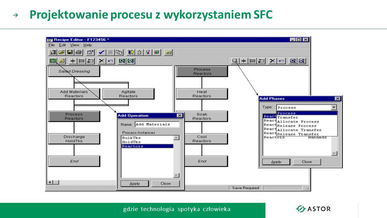 Projektowanie procesu z wykorzystaniem SFC