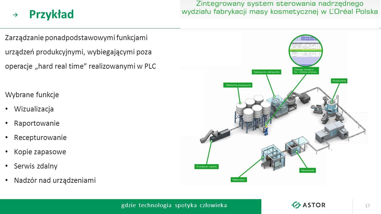 """Przykład Zarządzanie ponadpodstawowymi funkcjami urządzeń produkcyjnymi, wybiegającymi poza operacje """"hard real time realizowanymi w PLC."""