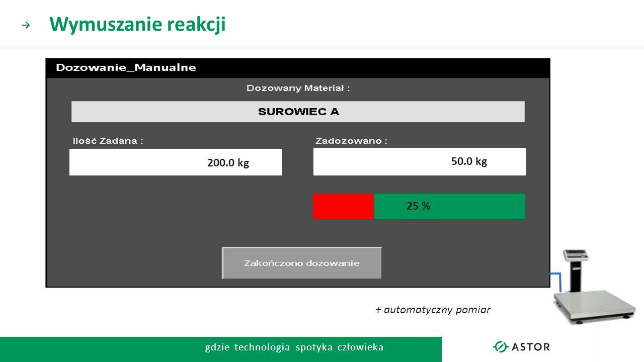 Wymuszanie reakcji 200 kg 200.0 kg 0.0 kg 200 kg 50.0 kg 25 %