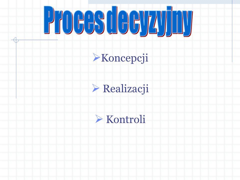 Proces decyzyjny Koncepcji Realizacji Kontroli