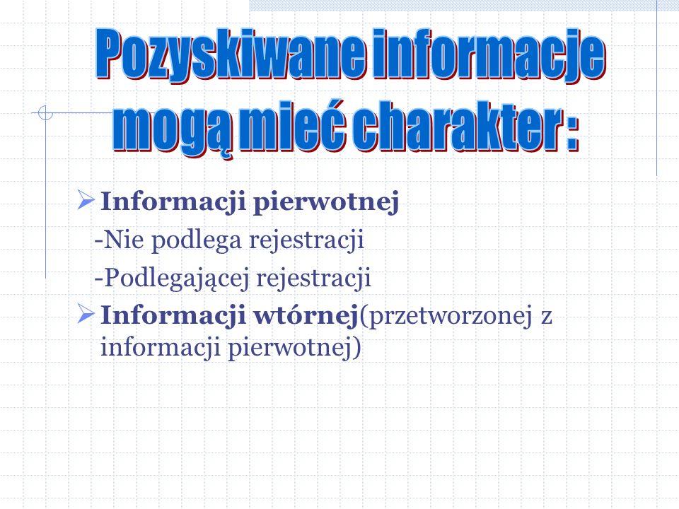 Pozyskiwane informacje