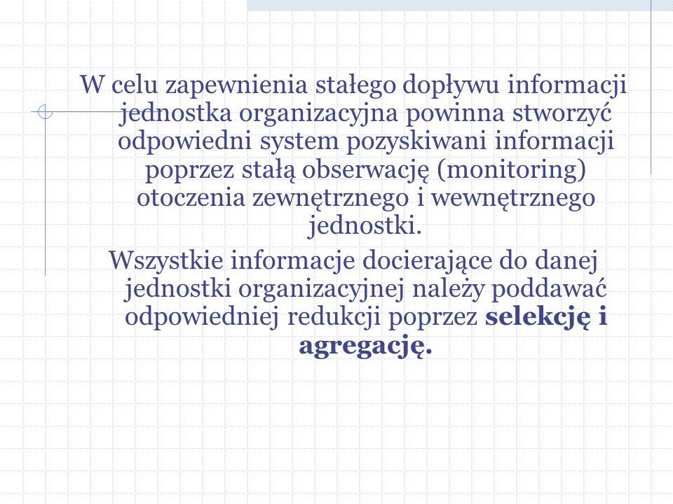W celu zapewnienia stałego dopływu informacji jednostka organizacyjna powinna stworzyć odpowiedni system pozyskiwani informacji poprzez stałą obserwację (monitoring) otoczenia zewnętrznego i wewnętrznego jednostki.