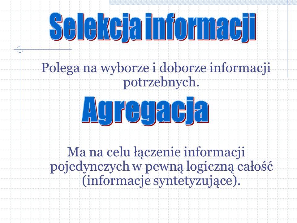 Polega na wyborze i doborze informacji potrzebnych.
