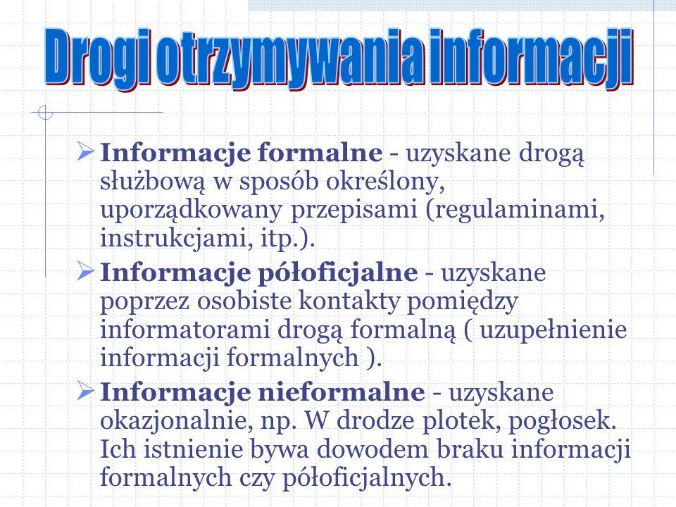 Drogi otrzymywania informacji