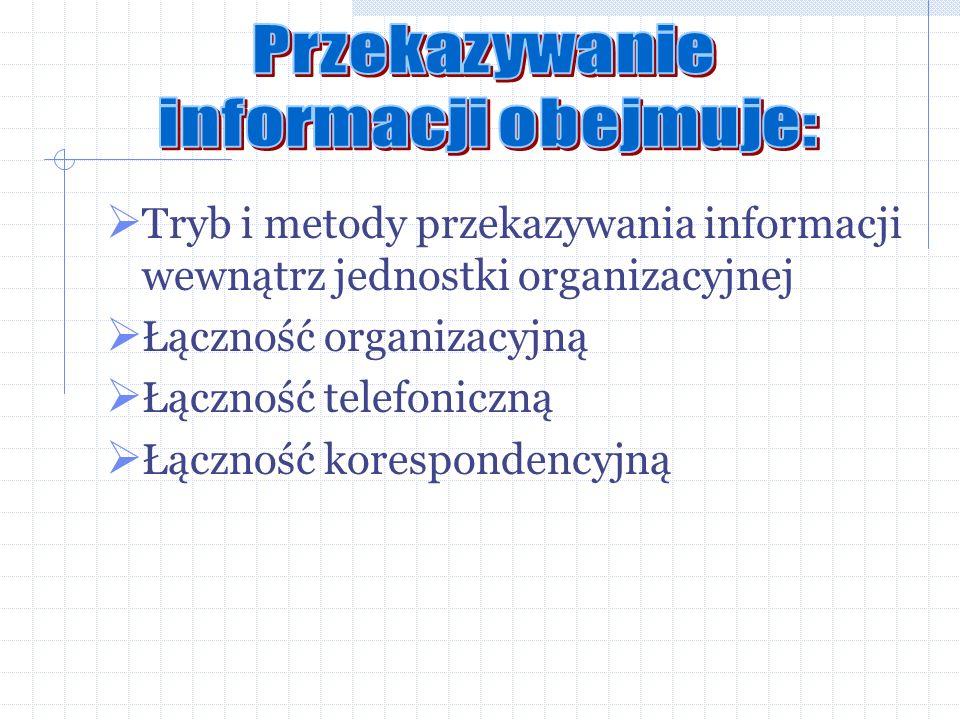 Przekazywanie informacji obejmuje: