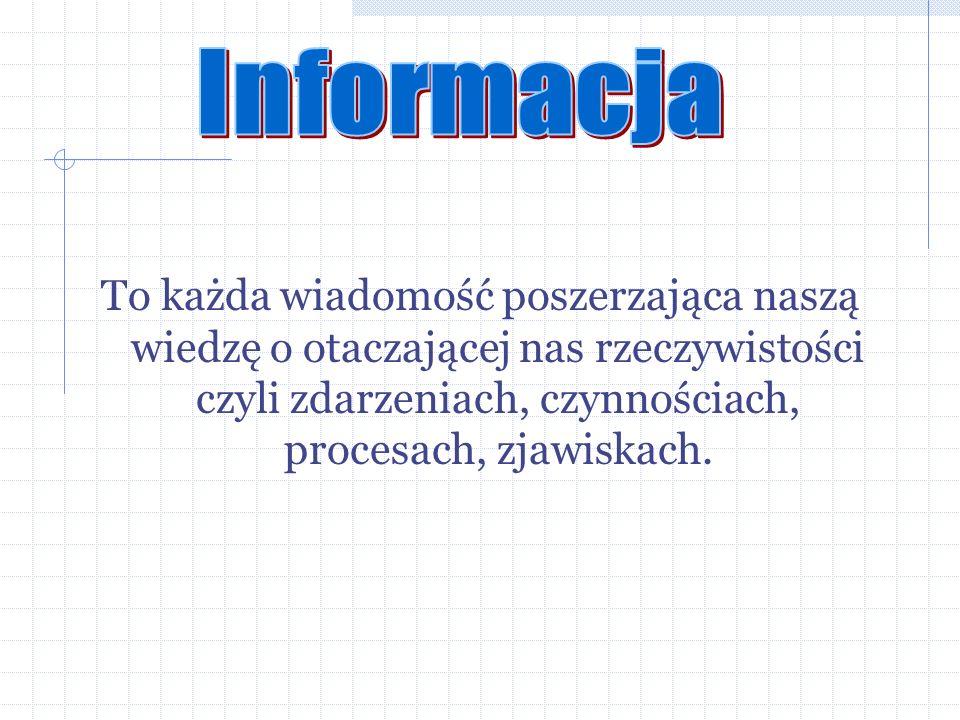 Informacja To każda wiadomość poszerzająca naszą wiedzę o otaczającej nas rzeczywistości czyli zdarzeniach, czynnościach, procesach, zjawiskach.