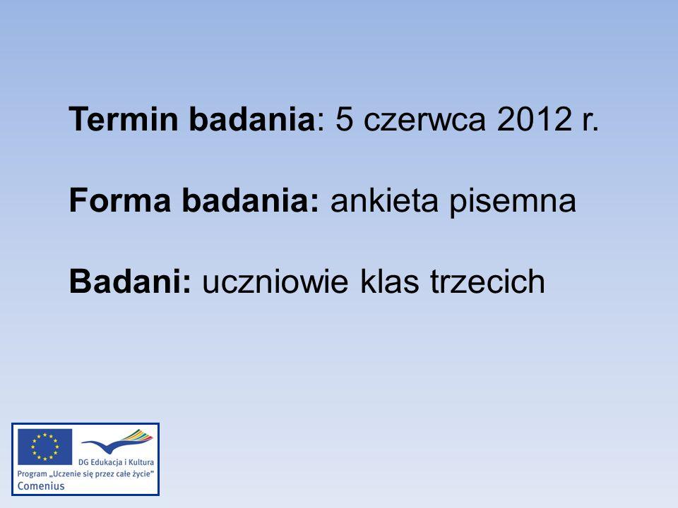 Termin badania: 5 czerwca 2012 r.