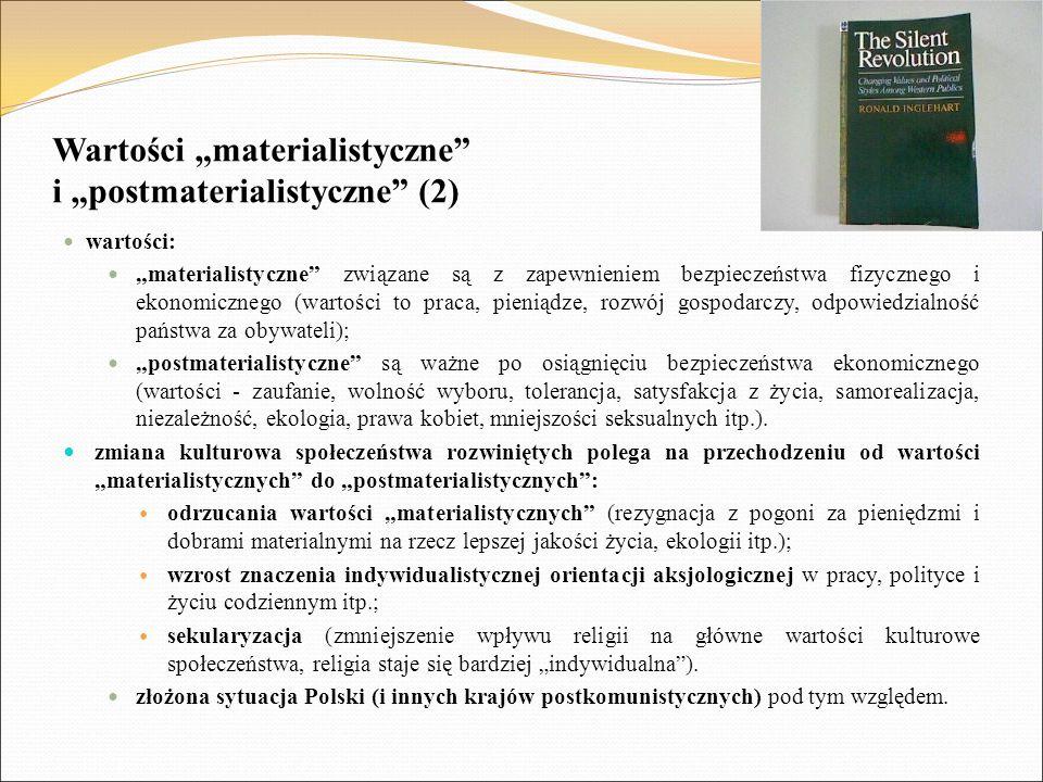"""Wartości """"materialistyczne i """"postmaterialistyczne (2)"""