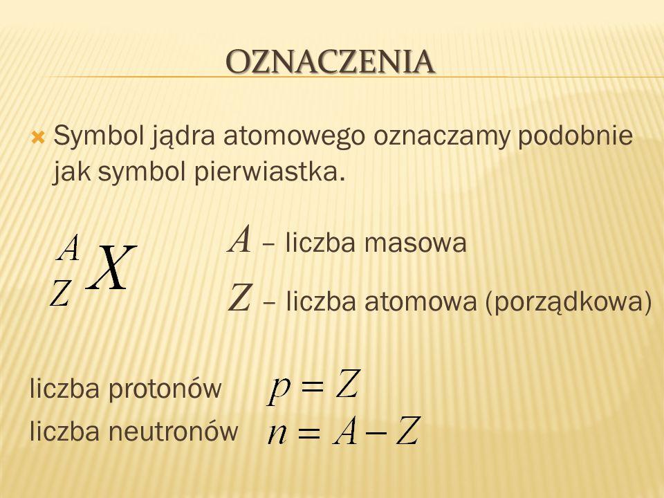 Oznaczenia Symbol jądra atomowego oznaczamy podobnie jak symbol pierwiastka. A – liczba masowa. Z – liczba atomowa (porządkowa)