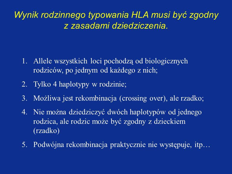 Wynik rodzinnego typowania HLA musi być zgodny z zasadami dziedziczenia.