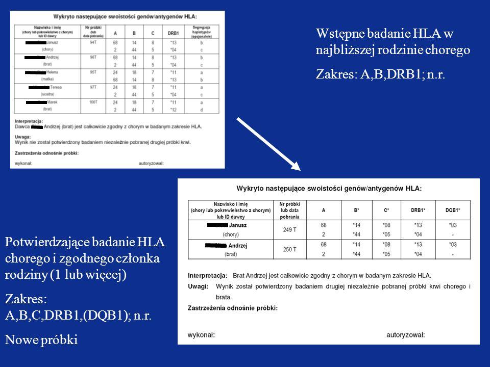 Wstępne badanie HLA w najbliższej rodzinie chorego