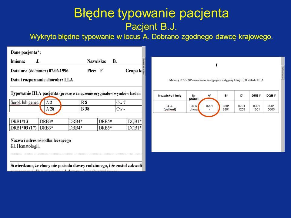 Błędne typowanie pacjenta Pacjent B. J