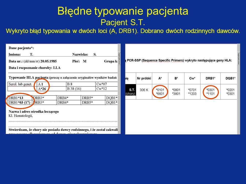 Błędne typowanie pacjenta Pacjent S. T