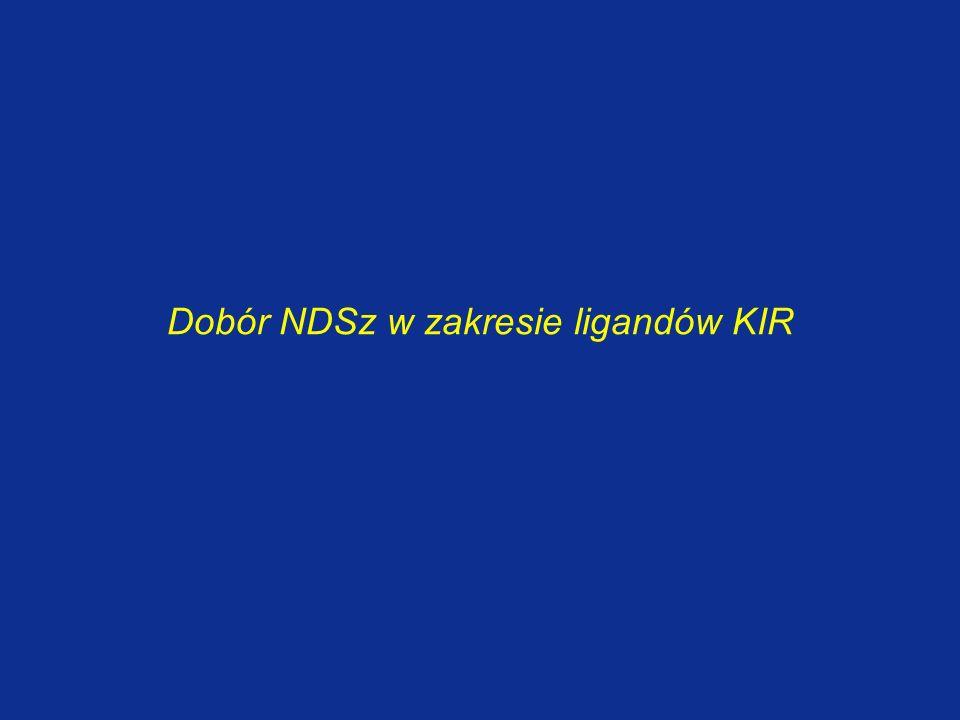 Dobór NDSz w zakresie ligandów KIR