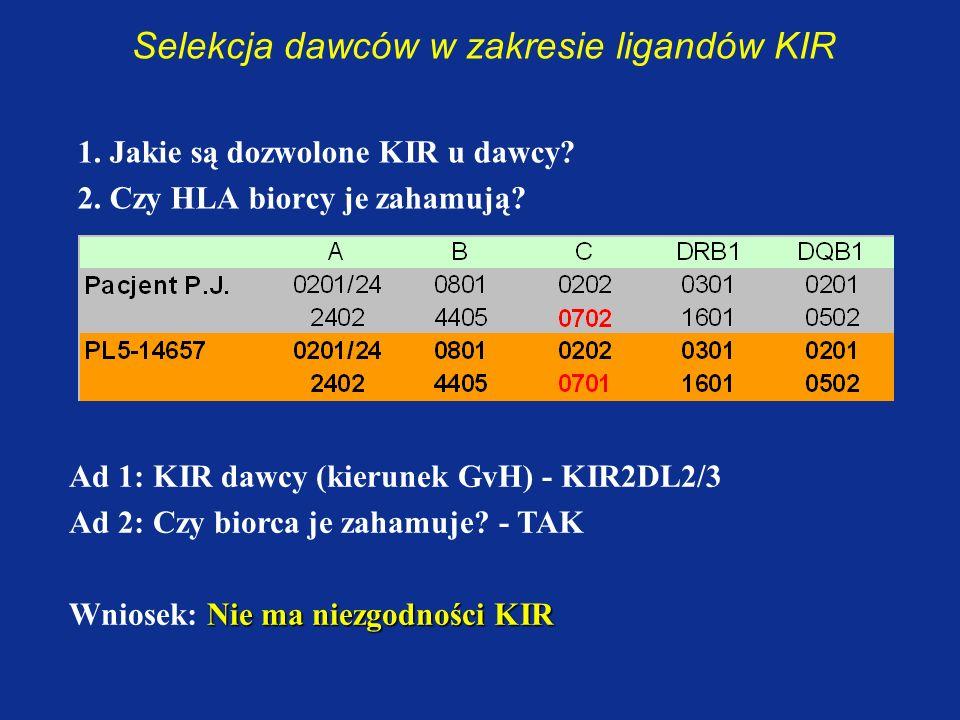 Selekcja dawców w zakresie ligandów KIR