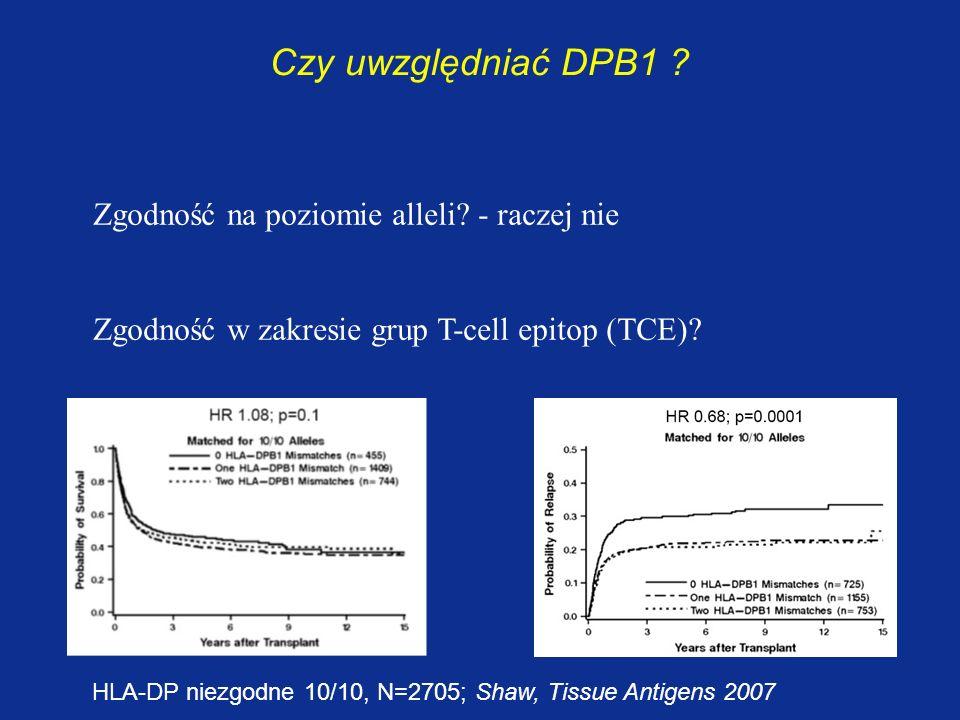 Czy uwzględniać DPB1 Zgodność na poziomie alleli - raczej nie