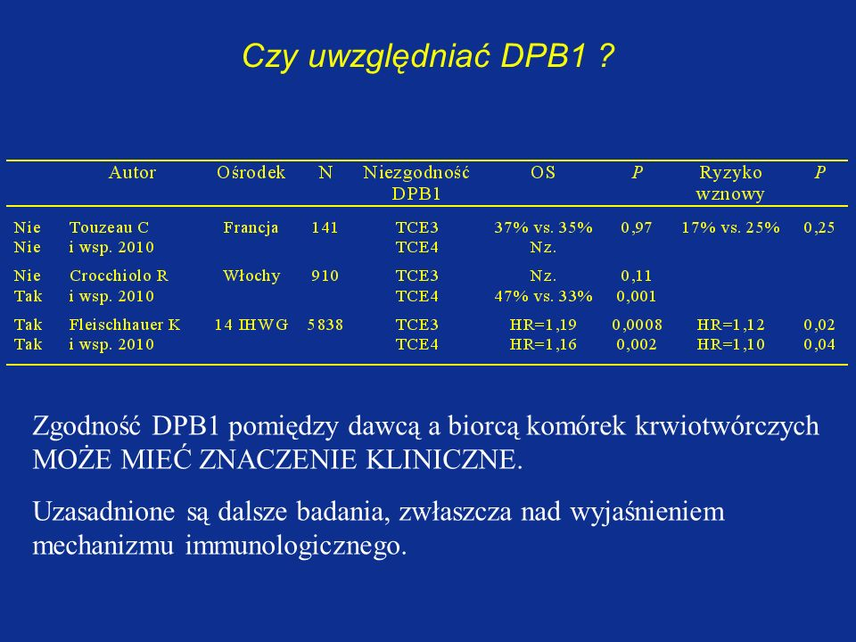 Czy uwzględniać DPB1 Zgodność DPB1 pomiędzy dawcą a biorcą komórek krwiotwórczych MOŻE MIEĆ ZNACZENIE KLINICZNE.