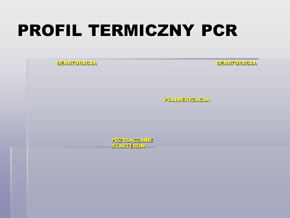 PROFIL TERMICZNY PCR DENATURACJA DENATURACJA POLIMERYZACJA