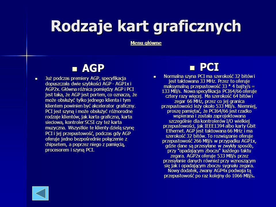 Rodzaje kart graficznych Menu główne