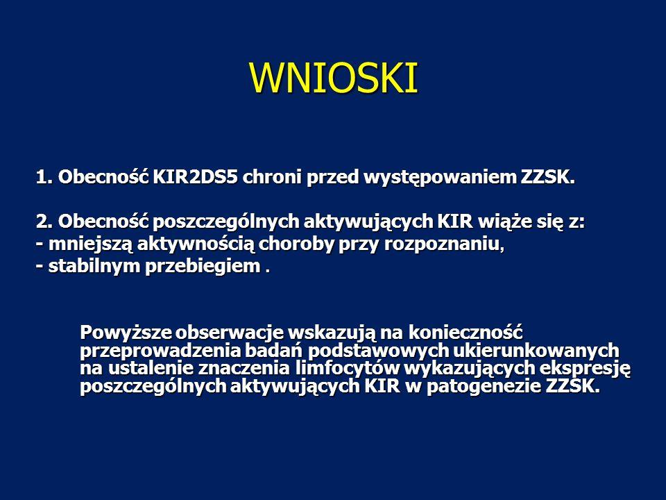WNIOSKI 1. Obecność KIR2DS5 chroni przed występowaniem ZZSK.