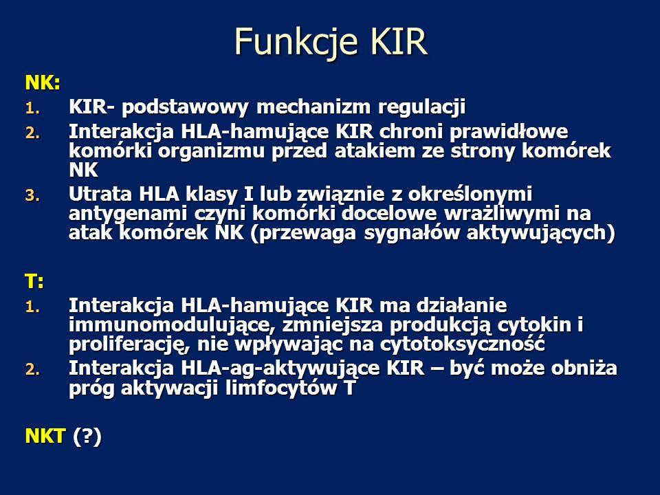Funkcje KIR NK: KIR- podstawowy mechanizm regulacji