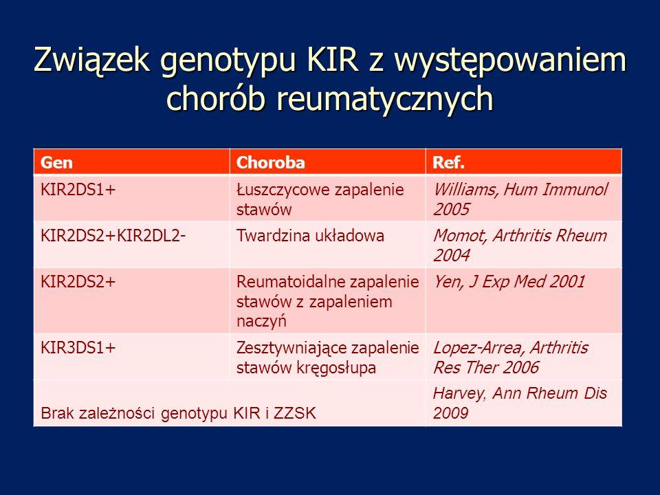 Związek genotypu KIR z występowaniem chorób reumatycznych