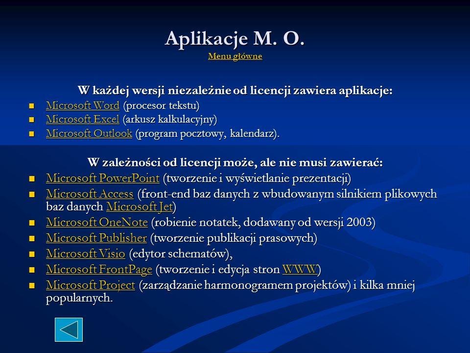 Aplikacje M. O. Menu główne