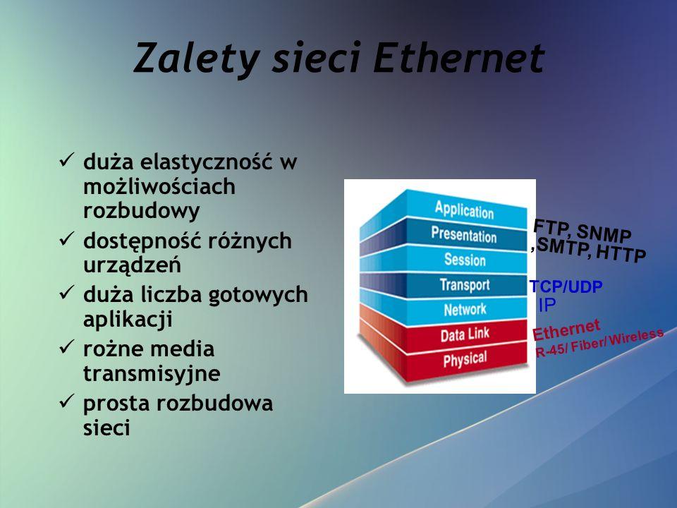 Zalety sieci Ethernet duża elastyczność w możliwościach rozbudowy