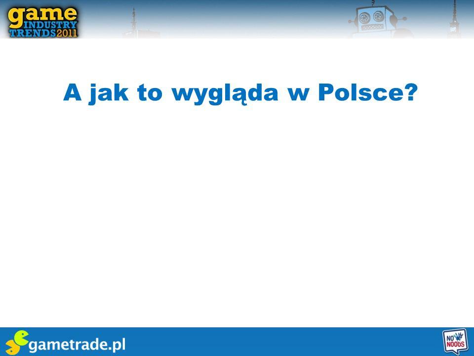A jak to wygląda w Polsce