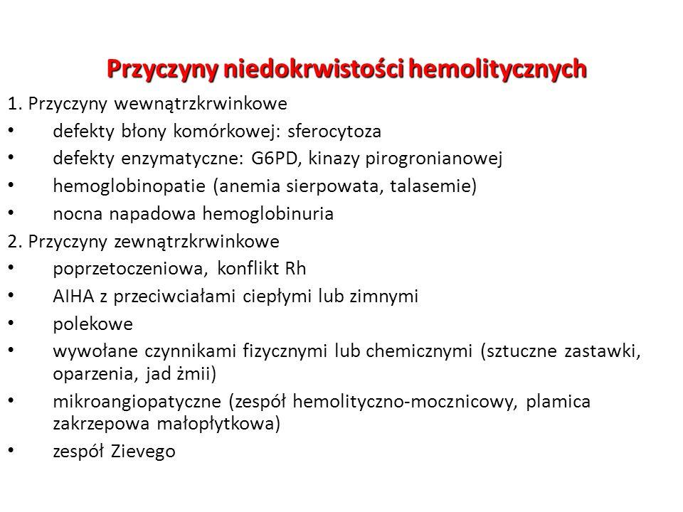 Przyczyny niedokrwistości hemolitycznych