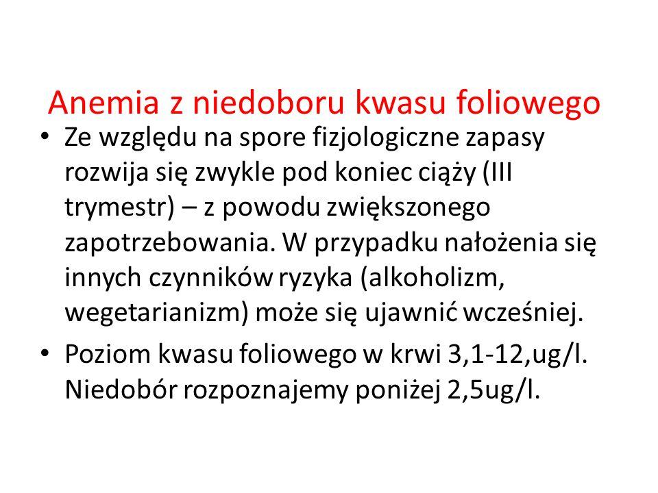 Anemia z niedoboru kwasu foliowego