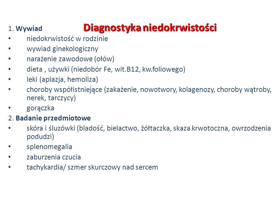 Diagnostyka niedokrwistości