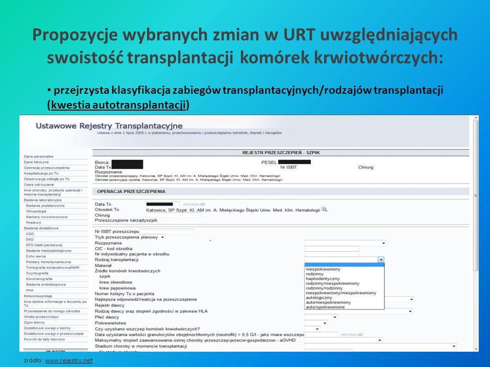 Propozycje wybranych zmian w URT uwzględniających swoistość transplantacji komórek krwiotwórczych: