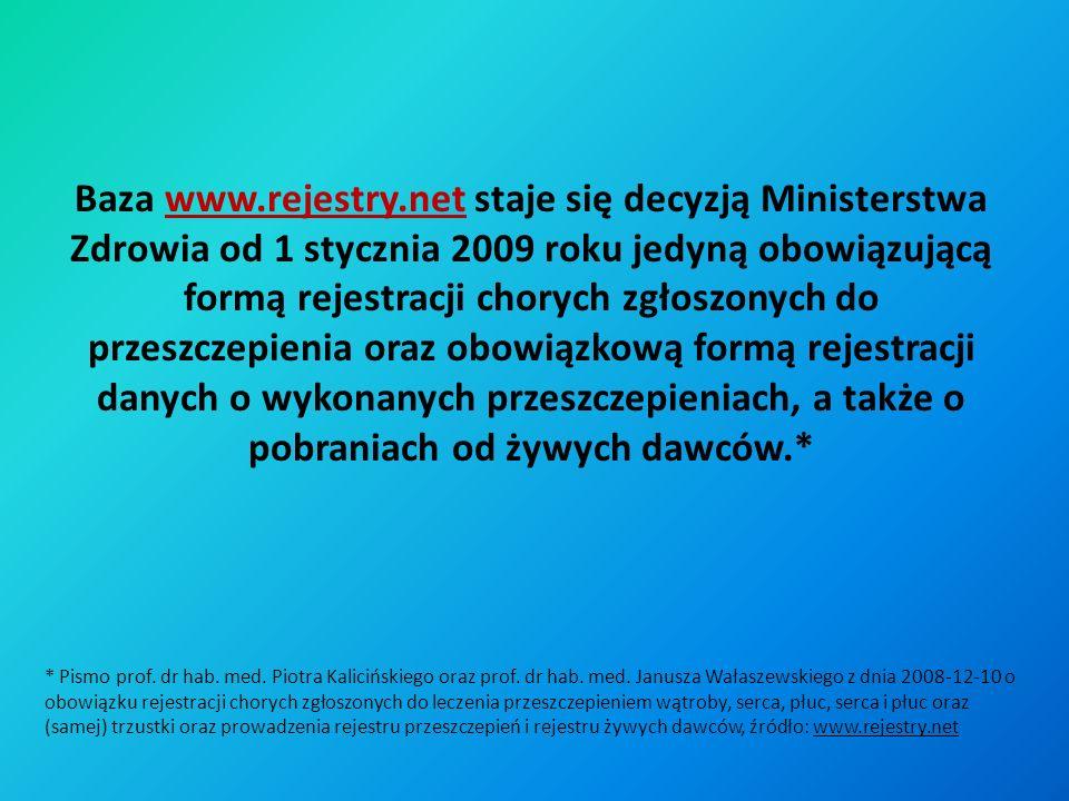 Baza www.rejestry.net staje się decyzją Ministerstwa Zdrowia od 1 stycznia 2009 roku jedyną obowiązującą formą rejestracji chorych zgłoszonych do przeszczepienia oraz obowiązkową formą rejestracji danych o wykonanych przeszczepieniach, a także o pobraniach od żywych dawców.*