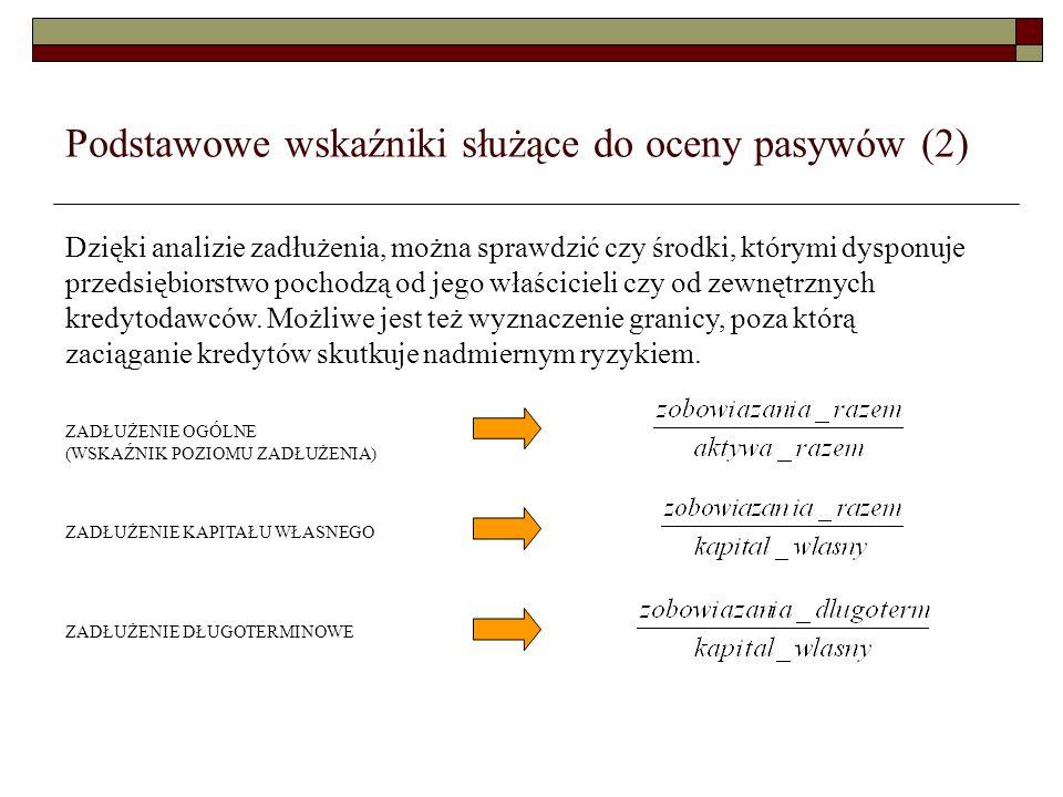 Podstawowe wskaźniki służące do oceny pasywów (2)