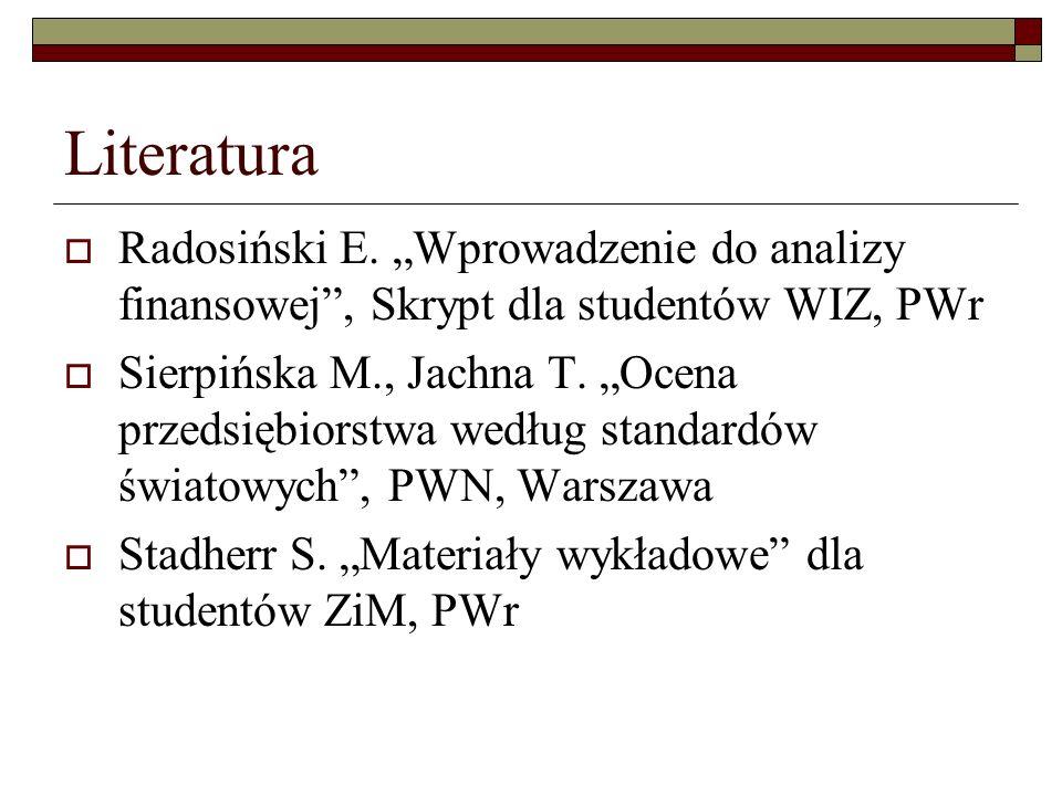 """Literatura Radosiński E. """"Wprowadzenie do analizy finansowej , Skrypt dla studentów WIZ, PWr."""