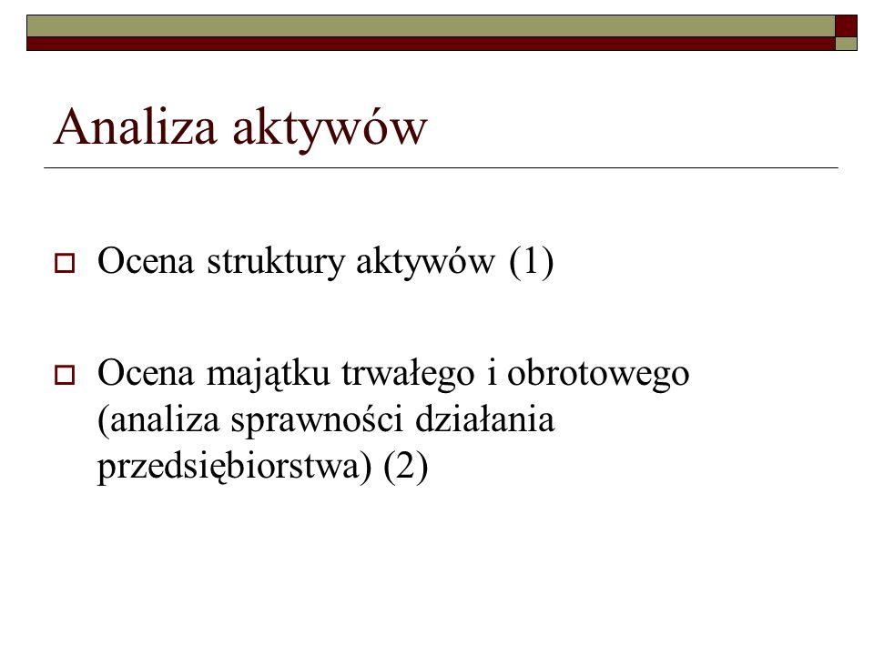 Analiza aktywów Ocena struktury aktywów (1)