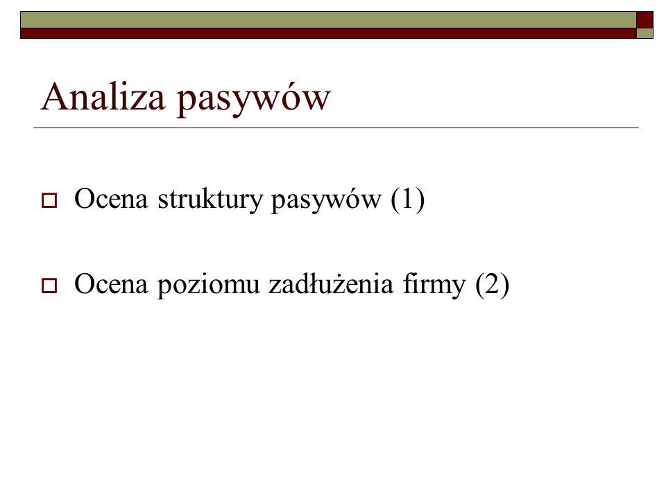 Analiza pasywów Ocena struktury pasywów (1)