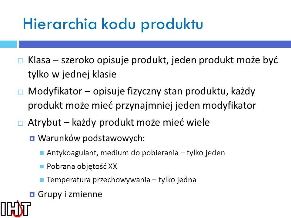 Hierarchia kodu produktu