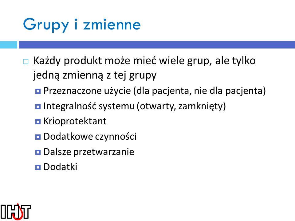 Grupy i zmienne Każdy produkt może mieć wiele grup, ale tylko jedną zmienną z tej grupy. Przeznaczone użycie (dla pacjenta, nie dla pacjenta)