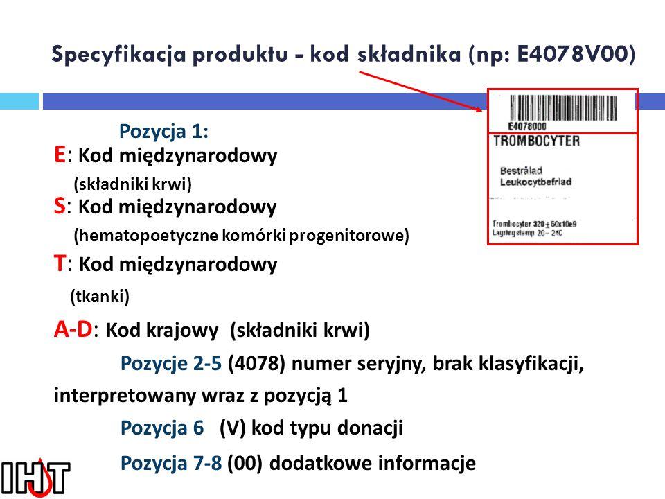 Specyfikacja produktu - kod składnika (np: E4078V00)