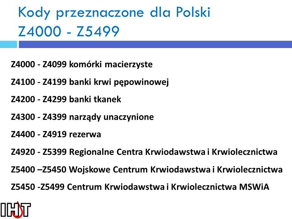 Kody przeznaczone dla Polski Z4000 - Z5499