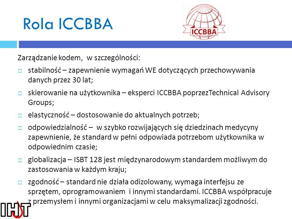 Rola ICCBBA Zarządzanie kodem, w szczególności: