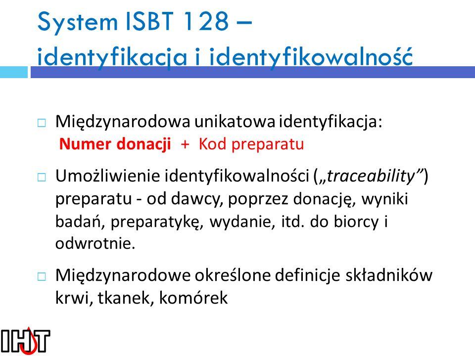 System ISBT 128 – identyfikacja i identyfikowalność