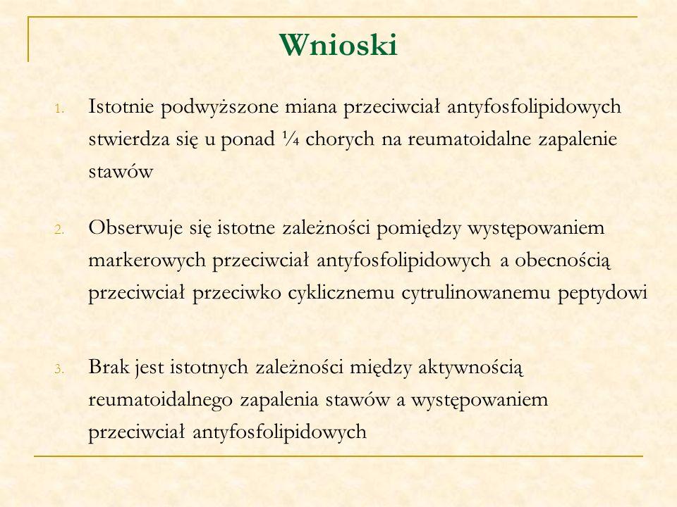 Wnioski Istotnie podwyższone miana przeciwciał antyfosfolipidowych stwierdza się u ponad ¼ chorych na reumatoidalne zapalenie stawów.