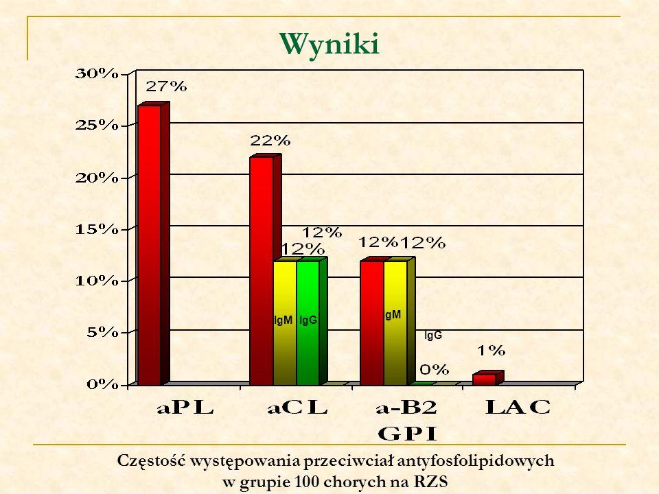 Częstość występowania przeciwciał antyfosfolipidowych