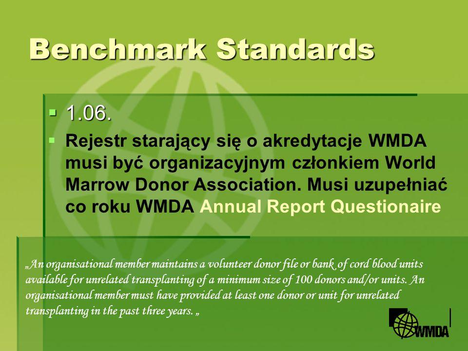 Benchmark Standards1.06.