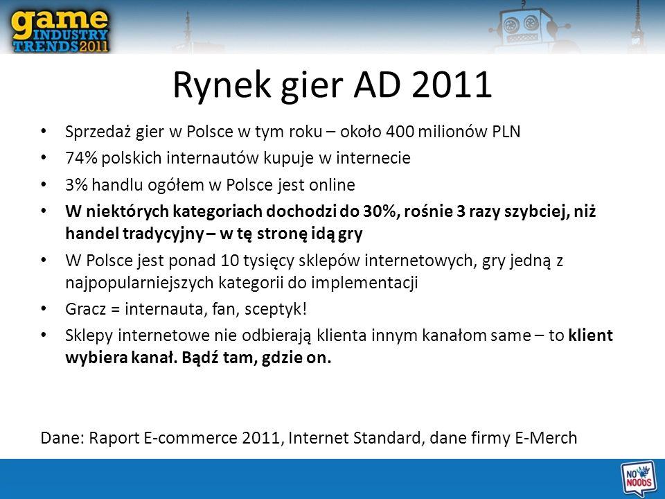 Rynek gier AD 2011 Sprzedaż gier w Polsce w tym roku – około 400 milionów PLN. 74% polskich internautów kupuje w internecie.