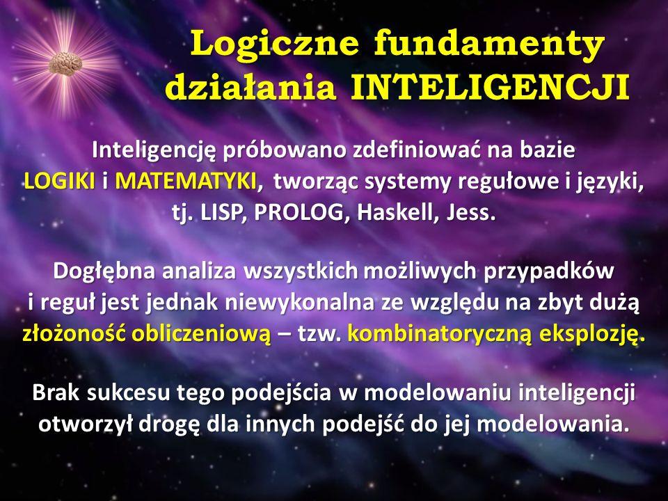Logiczne fundamenty działania INTELIGENCJI