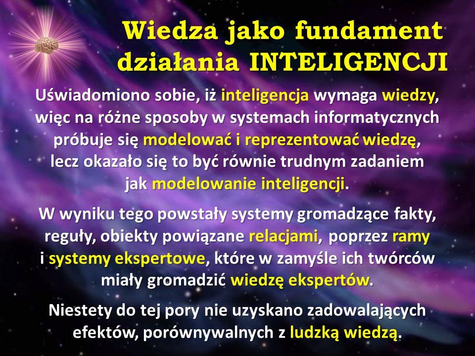 Wiedza jako fundament działania INTELIGENCJI